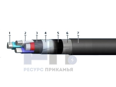 АВБбШвнг(А)-LS-6