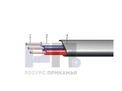 ВВГНГ-LS-660
