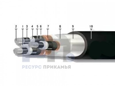 АПвБвнг(А)-LS 3х70/25 10кВ